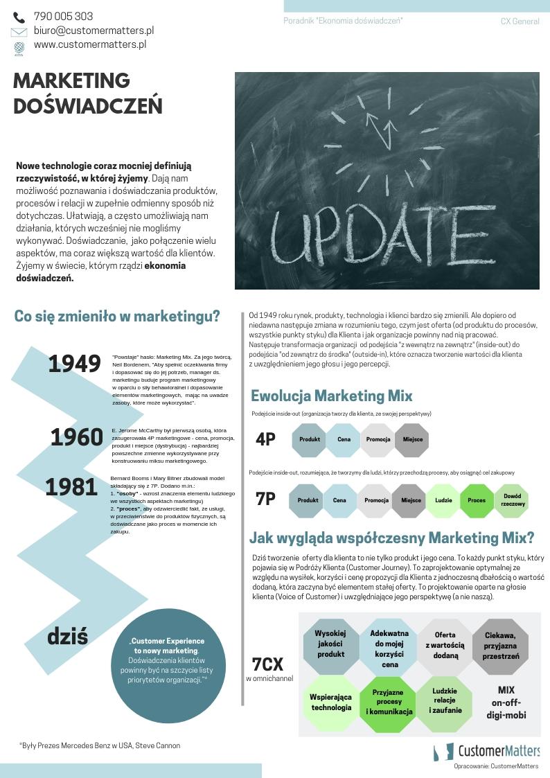 Marketing doświadczeń