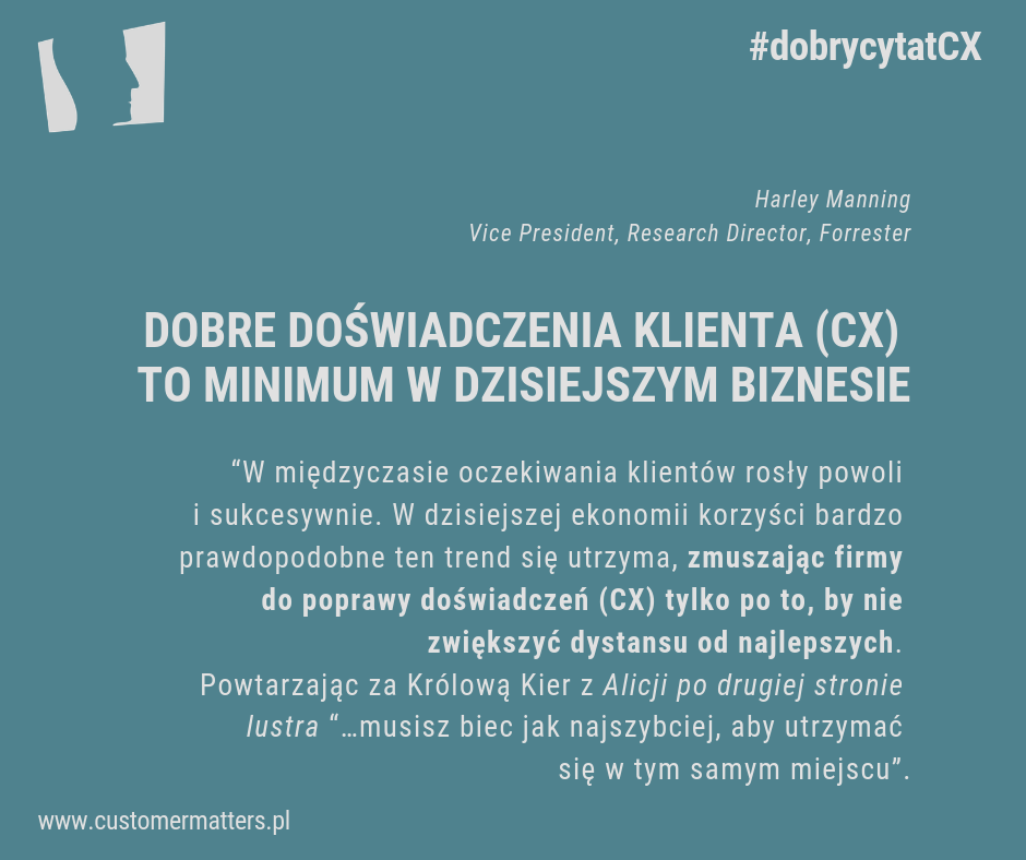 Cytaty CX