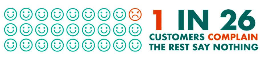 Wyprzedź i przewiduj zmiany w Customer Experience – statystyki, które pomogą Ci przygotować strategię CX 2021 (część 3)